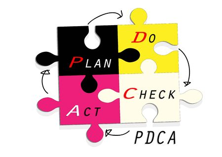 plan do check act: PD CA ,plan do check act management concept   jigsaw design ,Vector illustration Illustration