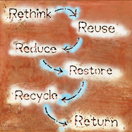 recycle reduce reuse: repensar, reutilizar, reciclar s�mbolo
