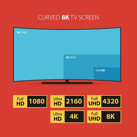fullhd: Curved 8K screen with set of HD stickers.