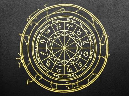 zodiac signs on black wall Stock Photo