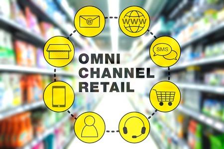 옴니 채널 소매 마케팅 컨셉 스톡 콘텐츠