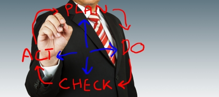 businessman hand drawing Plan Do Check Act Stock Photo - 13811720