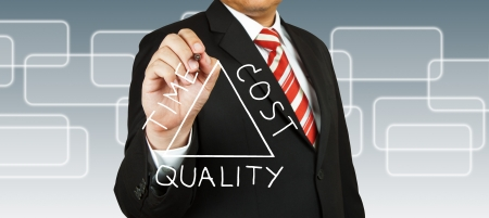 system development: Businessman draw Time Cost and Quality concept Stock Photo