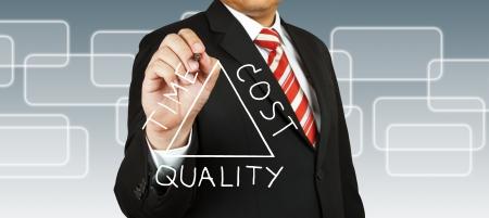 control de calidad: Sorteo de negocios concepto de costo y tiempo de calidad
