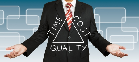 project management: Businessman draw Time Cost and Quality concept Stock Photo