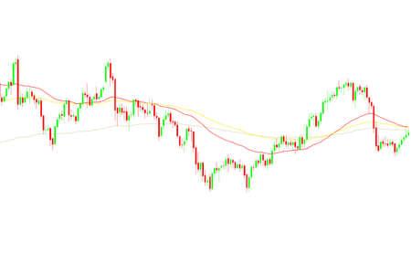 Illustrator candlestick and moving average line of stocks chart isolated on white background