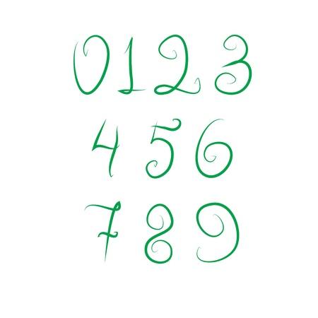Set of number