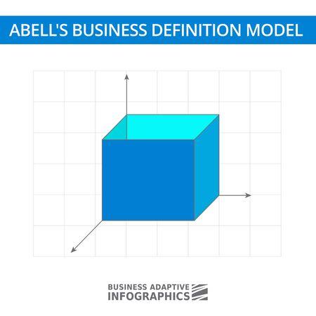 definition: Editable infographic 3d template of Derek Abell business definition model