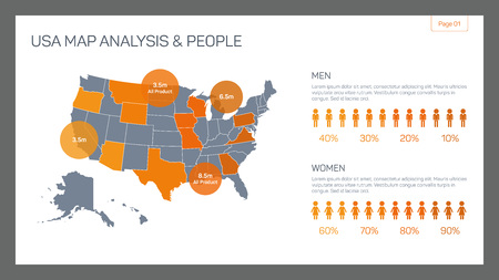 sample text: Editable infographic template of USA map analysis with percent marks, population statistics and sample text