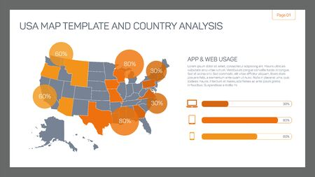 sample text: Editable infographic template of USA map template and country analysis with percent marks, bar chart and sample text