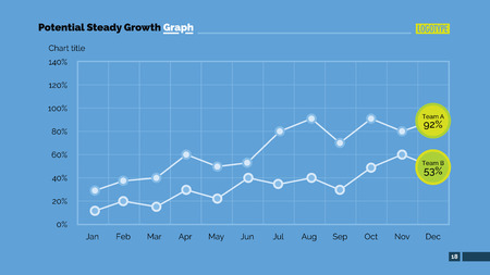 company growth: Editable template of presentation slide representing company growth graphs Illustration