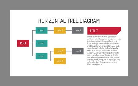 diagrama de arbol: plantilla editable de diagrama de �rbol horizontal con ra�z, tres niveles y texto de la muestra