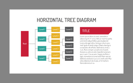 tree diagram: Editable template of horizontal tree diagram with root and three levels Vectores