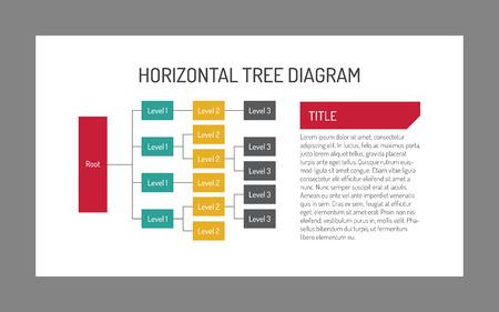 diagrama de arbol: plantilla editable de diagrama de árbol horizontal con niveles de raíces y tres