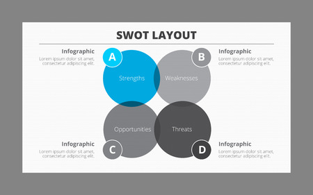blue grey: Editable infographic template for swot-analysis including four circles and sample text