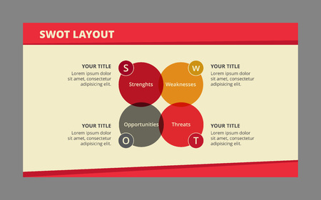 titles: Editable infographic template for swot-analysis including four large circles with titles and descriptions, colorful version Illustration