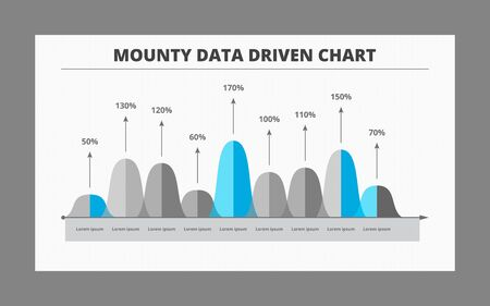 driven: Editable template of mounty data driven chart including nine colorful mountains with rounded tops, percent marks, horizontal axis and sample text