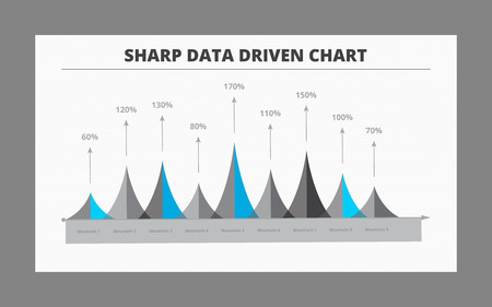 Editable template of data driven chart including nine sharp mountains with percent marks and horizontal axis