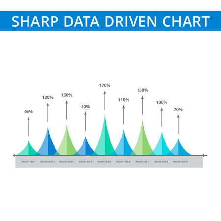 driven: Editable infographic template of sharp data driven chart, blue and green version Illustration