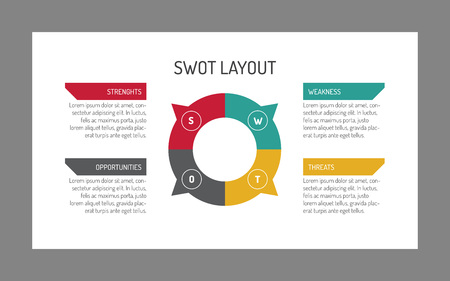 sample text: Editable SWOT layout template with circle in middle and sample text Illustration
