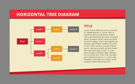main idea: Editable template of simple horizontal tree diagram including three levels, colorful version