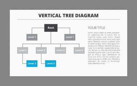 diagrama de arbol: plantilla editable de diagrama de �rbol vertical que incluye la ra�z y tres niveles y la descripci�n, la versi�n de dos colores