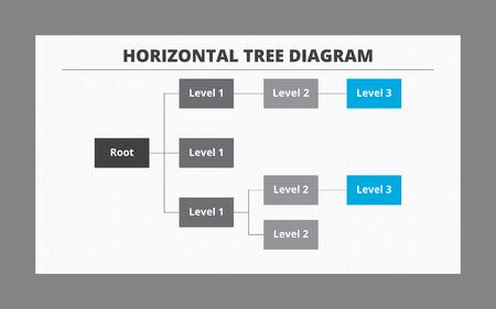 diagrama de arbol: plantilla editable de diagrama de árbol horizontal sencilla que incluye tres niveles, dos de color versión