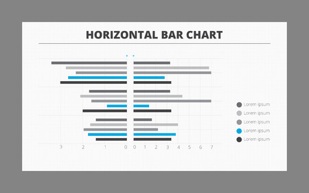 five elements: Editable template of two-sided horizontal bar chart including three groups with five elements, two-colored version