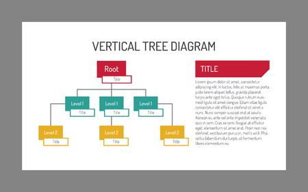 Plantilla de la vertical editable diagrama de árbol con raíz y dos niveles. texto de ejemplo