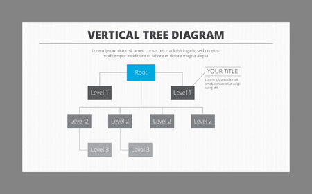 diagrama de arbol: plantilla editable de diagrama de �rbol vertical con ra�z, tres niveles y texto de la muestra