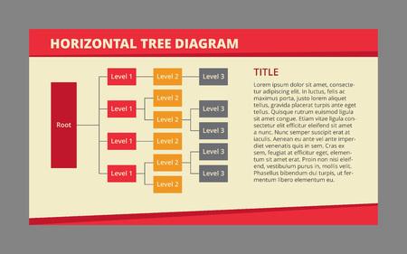diagrama de arbol: vectorial editable plantilla de infografía del diagrama de árbol de tres niveles con el campo Descripción