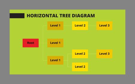 diagrama de arbol: vectorial editable plantilla de infograf�a del diagrama de �rbol de tres niveles en el fondo verde