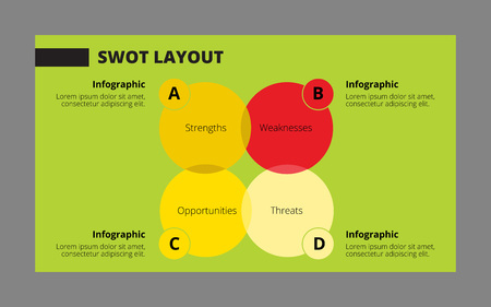 swot analysis: Editable multicolored vector SWOT analysis template on green background with sample text