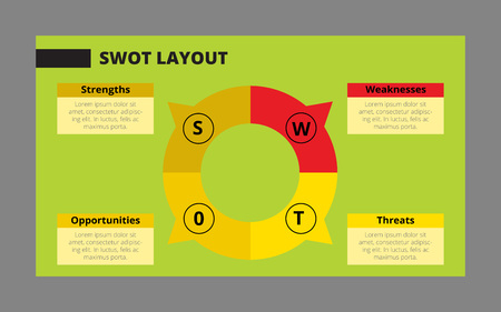 swot: Editable vector SWOT analysis template with space for data presentation on green background Illustration