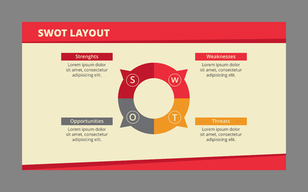 swot analysis: Editable vector SWOT analysis template with sample text Illustration