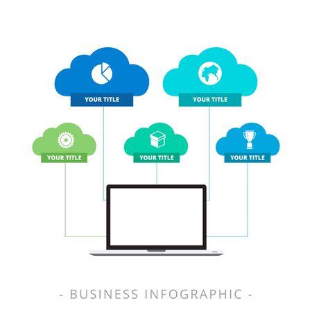 diagrama de arbol: infografía plantilla editable de diagrama de árbol vertical que incluye monitor de la computadora como root y las nubes con los iconos y títulos como el nivel