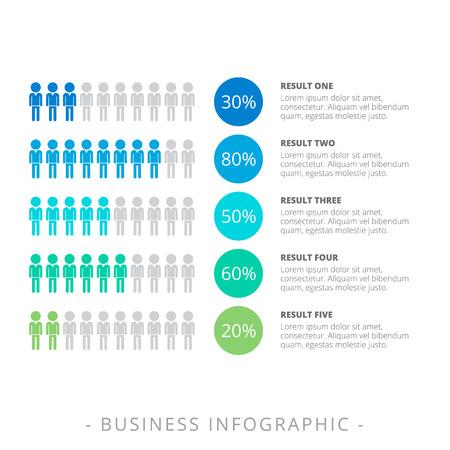 Bewerkbare infographic template horizontale grafiek die bestaat uit mannelijke iconen, cirkels met een procent tekens, titels en monster tekst