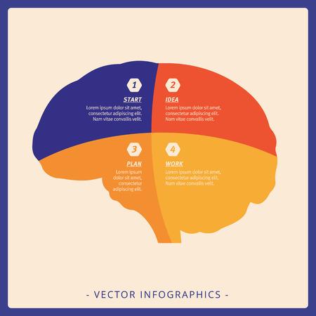 Editable Infographic Template Of Brain Silhouette Diagram ...