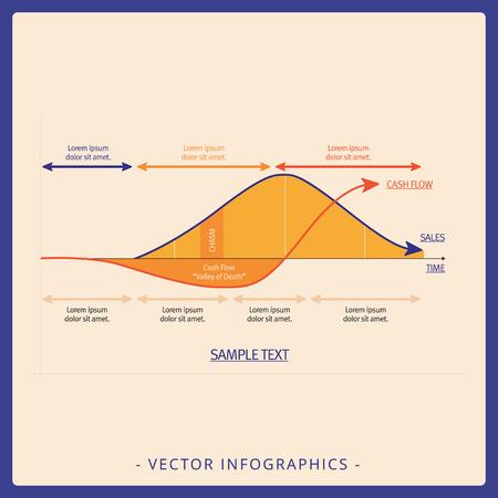 販売およびキャッシュ フロー パフォーマンス、色とりどりのバージョンを表す折れ線グラフの編集可能なテンプレート 写真素材 - 52824240