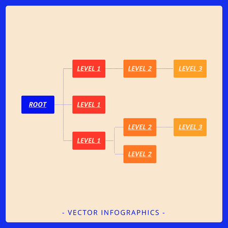 main idea: Editable template of simple horizontal tree diagram including root and three levels, multicolored version
