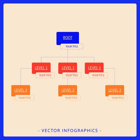 diagrama de arbol: plantilla editable de una simple diagrama de árbol horizontal que incluye niveles de raíz y dos, la versión multicolor