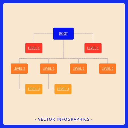diagrama de arbol: plantilla editable de diagrama de árbol horizontal que incluye niveles de raíces y tres, la versión multicolor