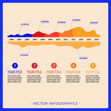periods: Multicolored horizontal  timeline diagram with five marked periods and sample text on beige background Illustration