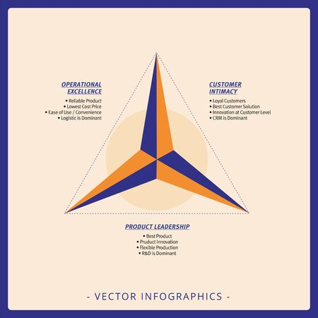 discipline: Multicolored diagram representing 3d value discipline model on beige background