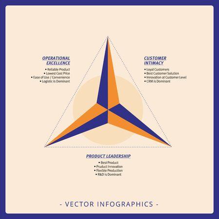 Veelkleurige diagram dat 3D-waarde discipline model op beige achtergrond