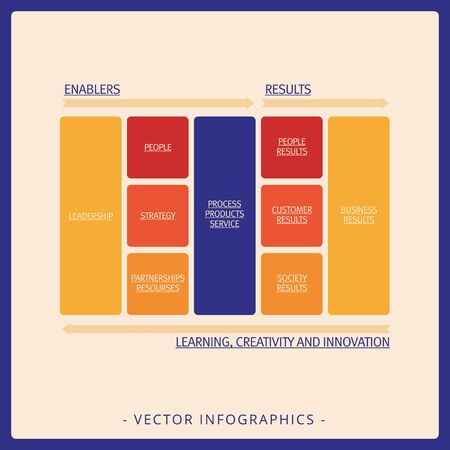 achievable: Multicolored concept of EFQM Business Excellence Model on beige background