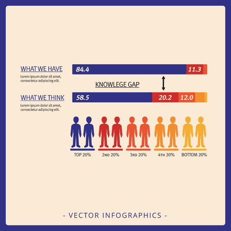 gap: Multicolored editable template of infographic knowledge gap scale with percent marks and human silhouettes