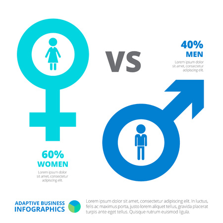 gender symbols: Men versus women editable infographic template with male and female gender symbols, icons, percent marks and sample text