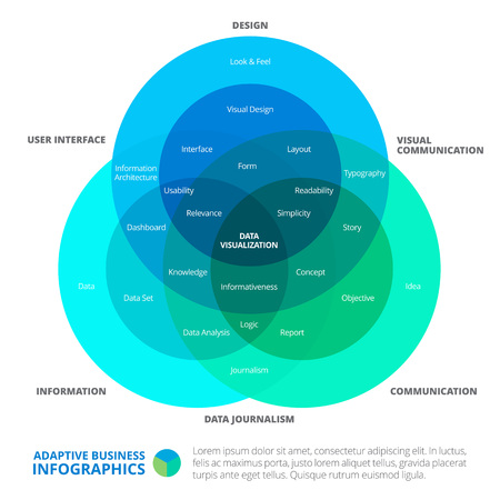 Editable infographic template of Venn diagram with sample text, multicolored version