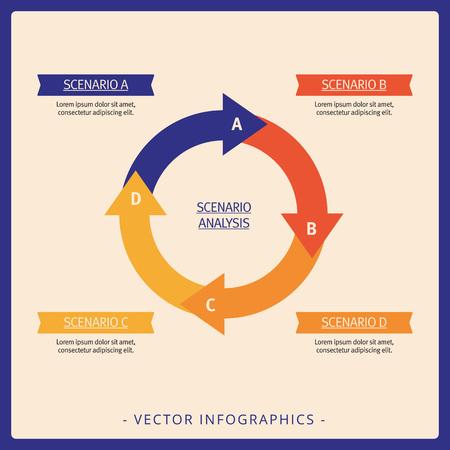 scenario: Multicolored editable template of scenario analysis diagram with four circle-wise arrows